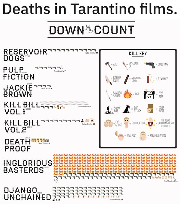 Interesting Charts (26 pics)