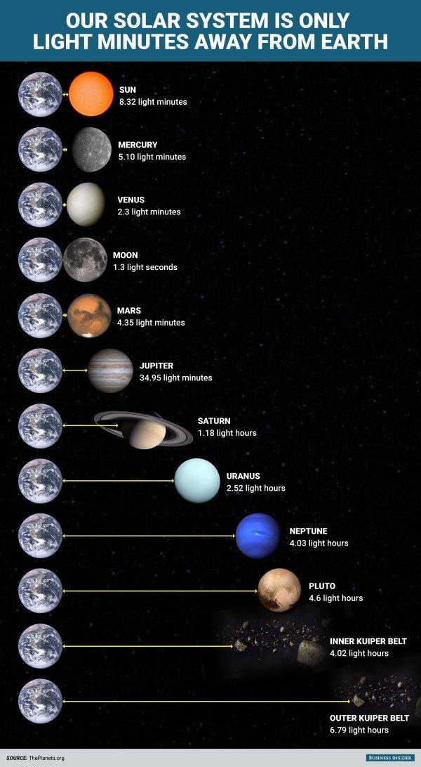 Interesting Data (22 pics)