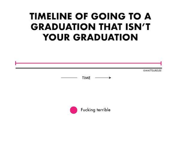 So True (38 pics)
