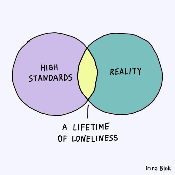 Honest Charts By Irina Blok (29 pics)