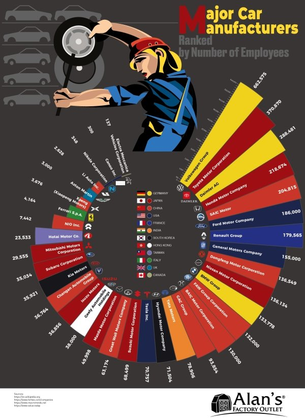 Interesting Data (27 pics)