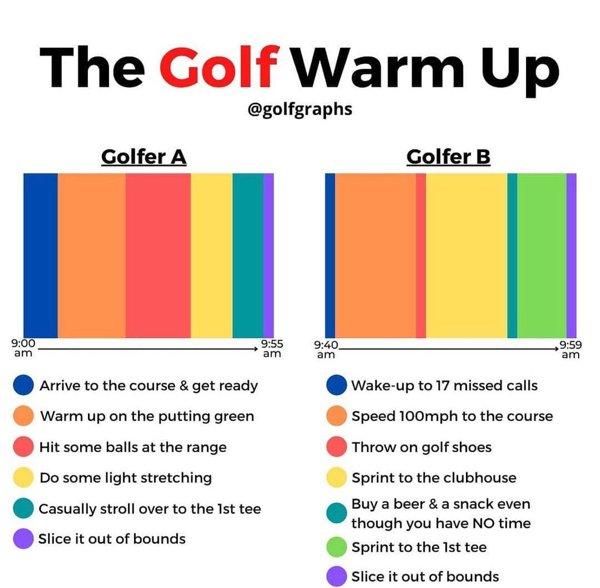Golf Memes (26 pics)