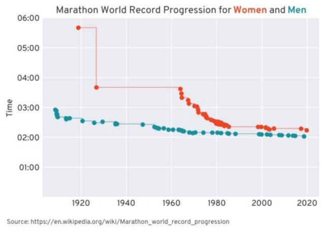 Interesting Data (21 pics)