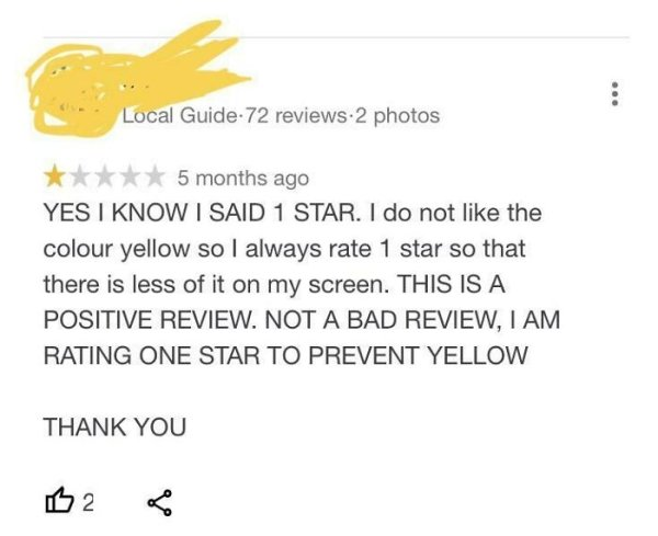 Online Reviews (24 pics)