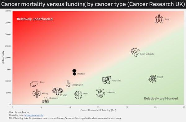 Interesting Data (25 pics)