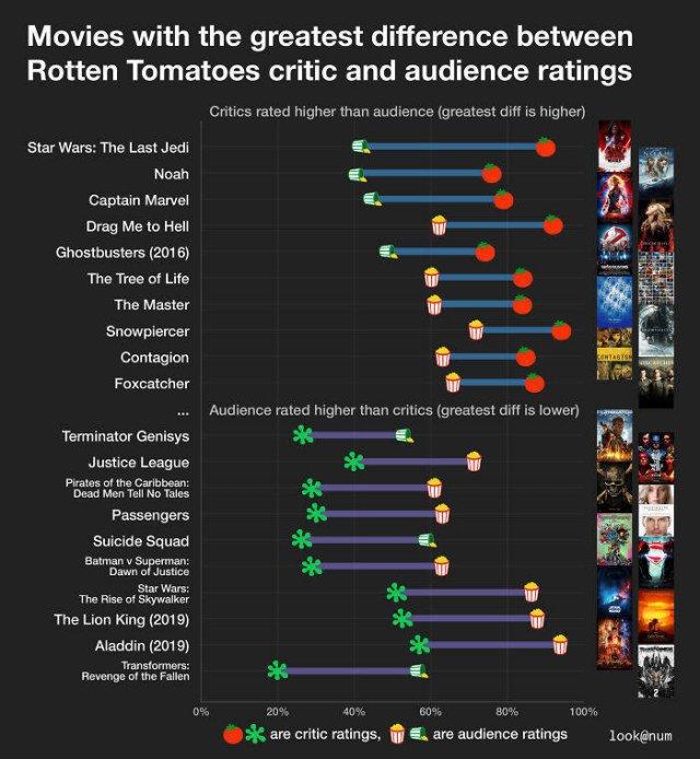 Interesting Data (28 pics)